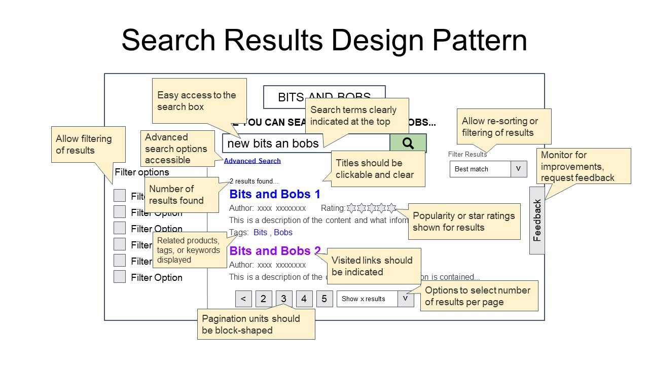 Search Results UX Design Pattern Guidelines