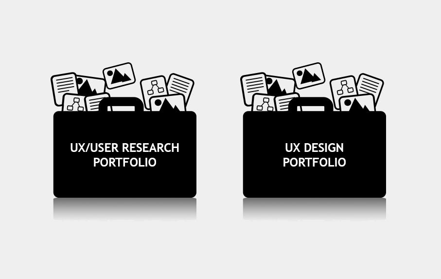 How Do You Build A UX Portfolio?
