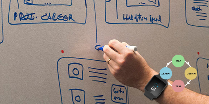 UX = UI + UCD: What Is User Experience Design?